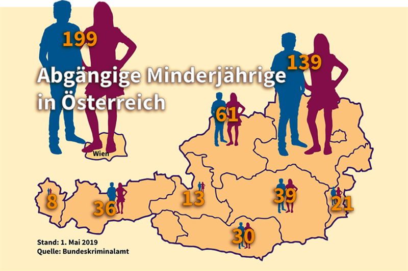 Tag der vermissten Kinder am 25. Mai 2019.